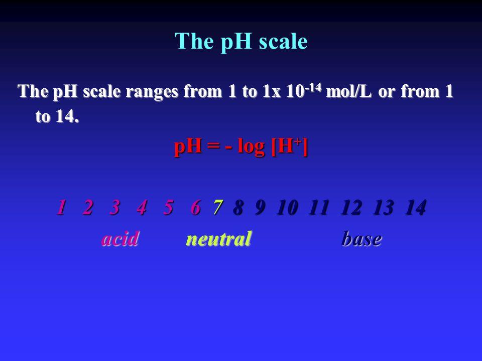 The pH scale pH = - log [H+] 1 2 3 4 5 6 7 8 9 10 11 12 13 14